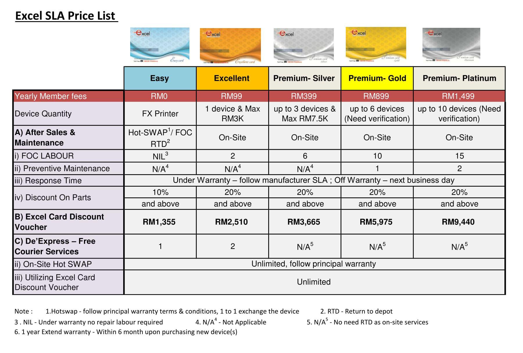 Excel-SLA-Price-List-1v2